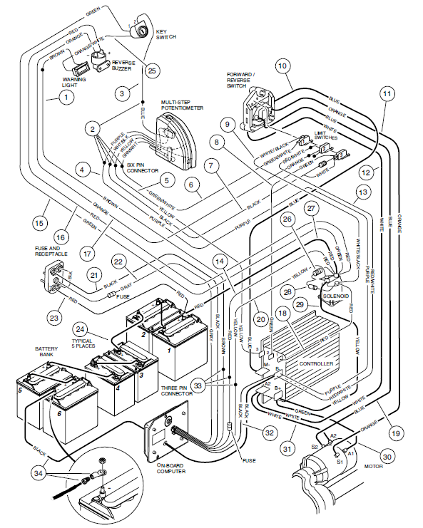 Western Golf Cart Accessories Wiring Diagram : Stenten s golf cart accessories